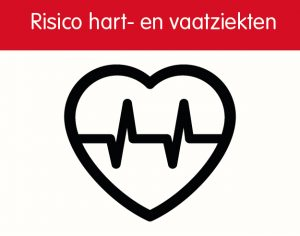 Risicofactoren hart- en vaatziekten
