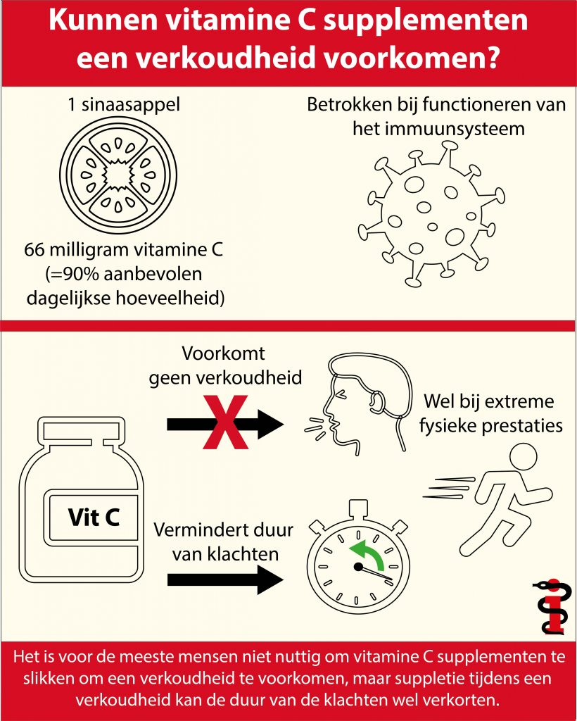 Vitamine C infographic